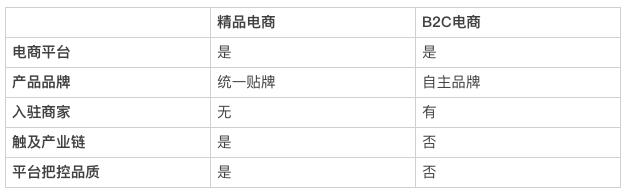 小米有品产品分析报告 小米有品 第3张