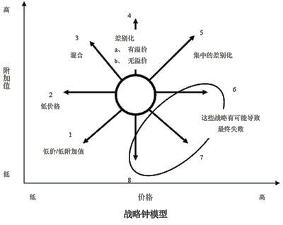 小米有品产品分析报告 小米有品 第33张