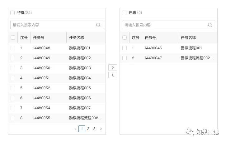 B端体验细节(四)-列表构建器的设计模式
