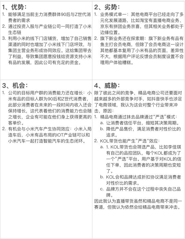 小米有品产品分析报告 小米有品 第99张