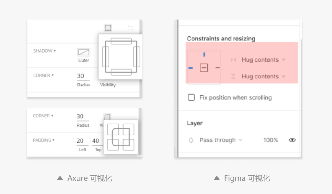 从Figma中学习如何做交互设计