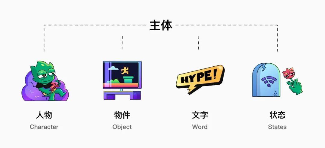 出海产品如何从零搭建IP插画库?