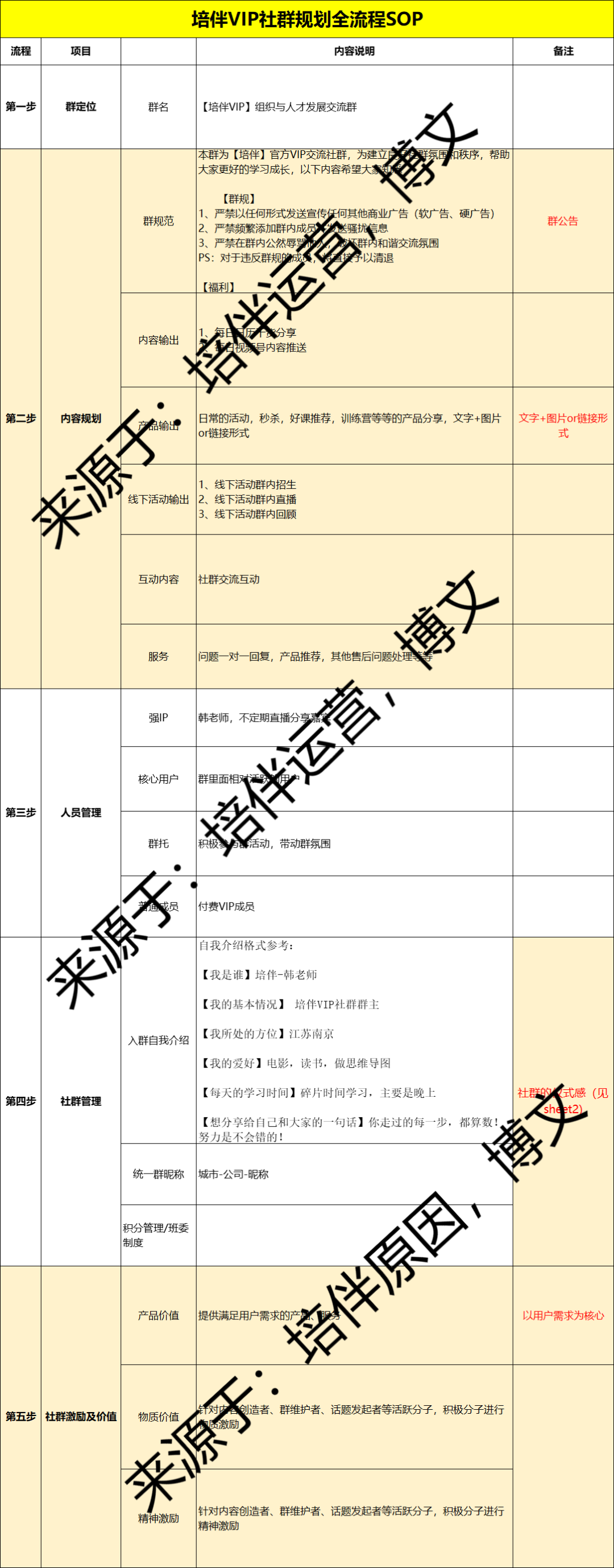 89FE5rXt63h25Rh46nQG 社群运营实操手册:带你从入门到寂寞