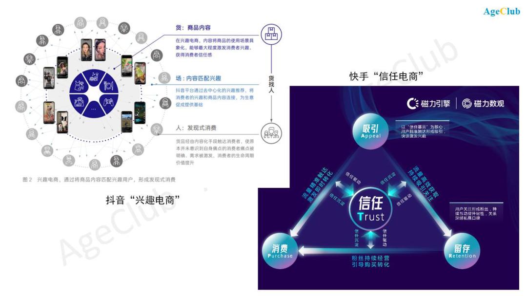 拼多多老年专区隐蔽上线,快手/抖音电商潜力显现,如何抓住老年市场电商新机遇?