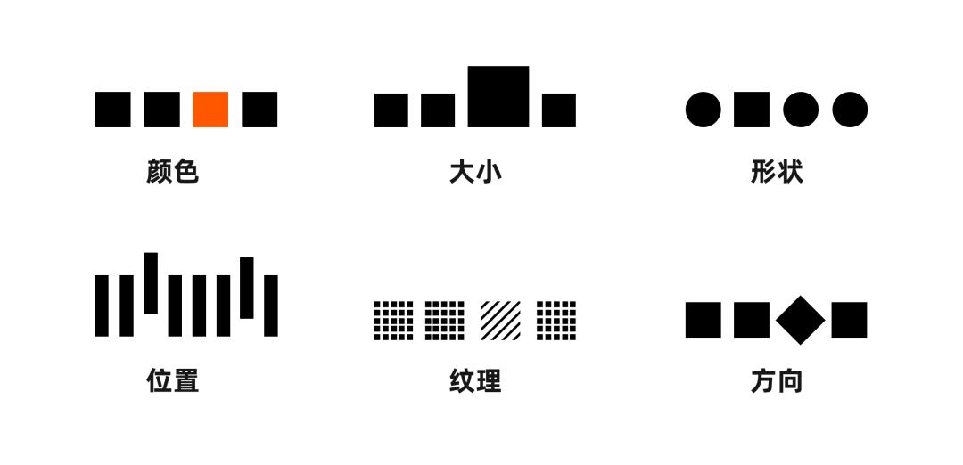 界面设计中的对比类型