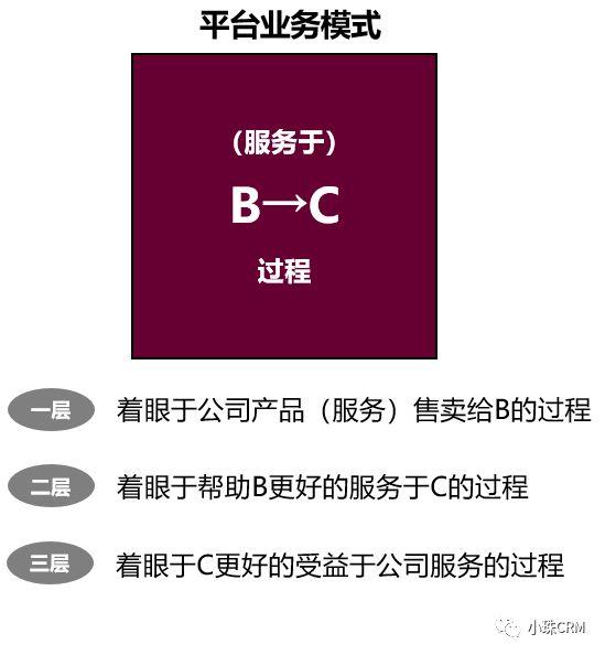 產品類工作系統化思維培養(3)