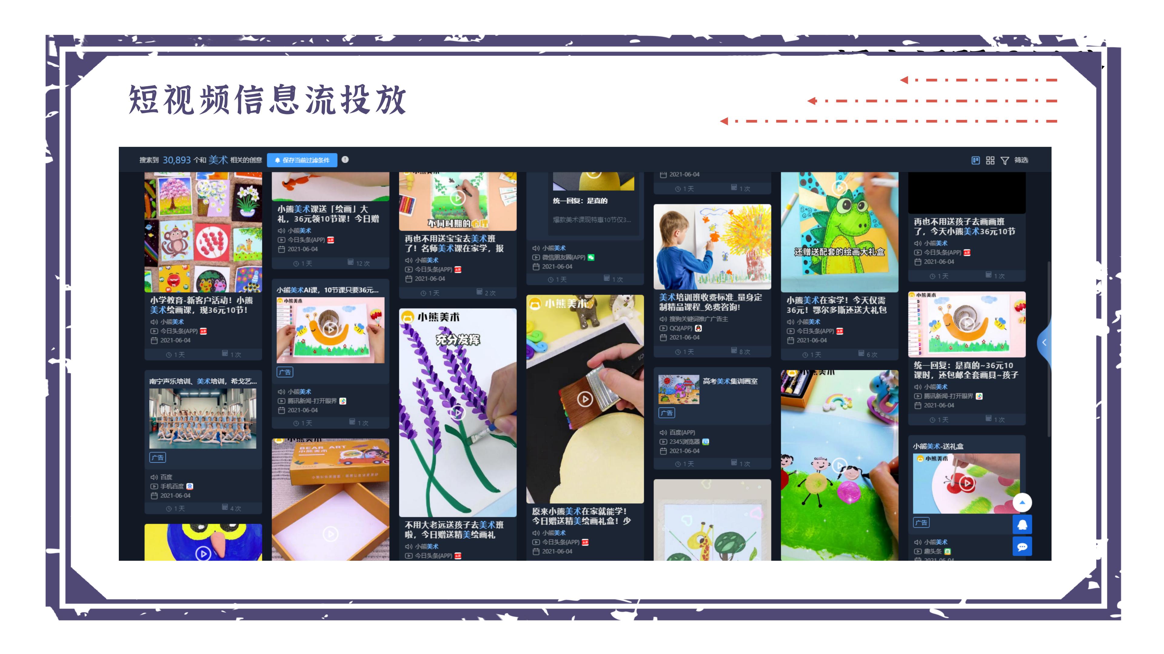 在线教育获客玩法和转化策略! 在线教育 第49张