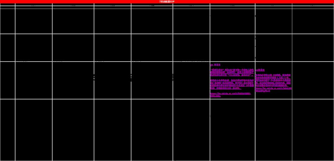 dXSFVjtdupCQIFYzs3vM 社群运营实操手册:带你从入门到寂寞