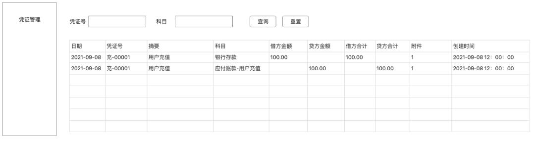 账务核心设计方法