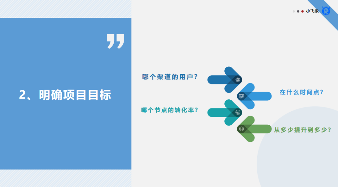 数据分析师如何用项目管理推进业务