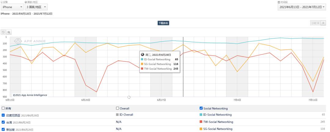 """让网赚""""正经""""起来,这款App能踩到新消费增长的红利吗?"""