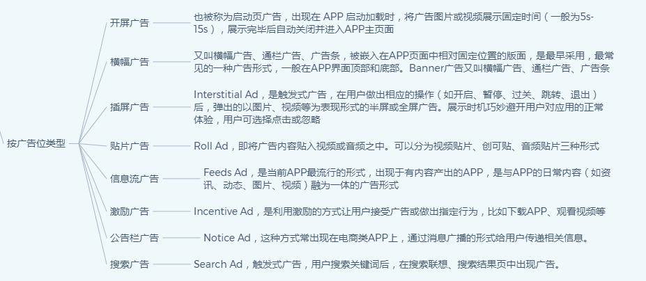 线上广告:用户营销触达的重要渠道与手段(移动端)