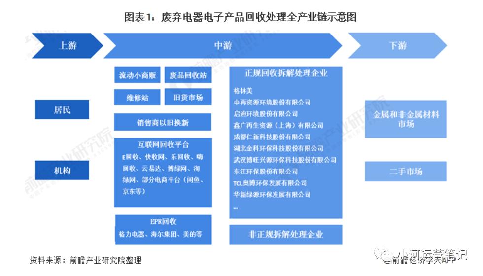 【干货长文】物流行业未来5-10年的趋势是什么?