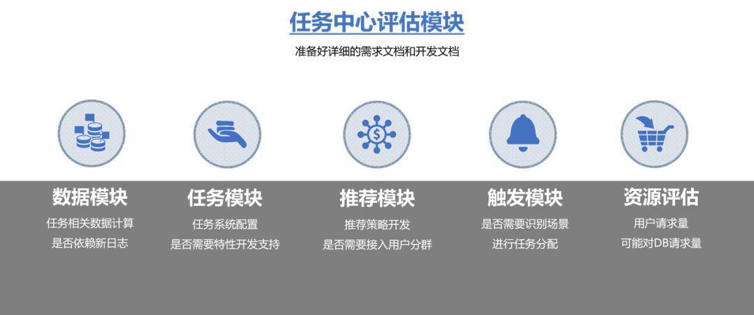 腾讯项目经理:如何快速上手新项目?插图4
