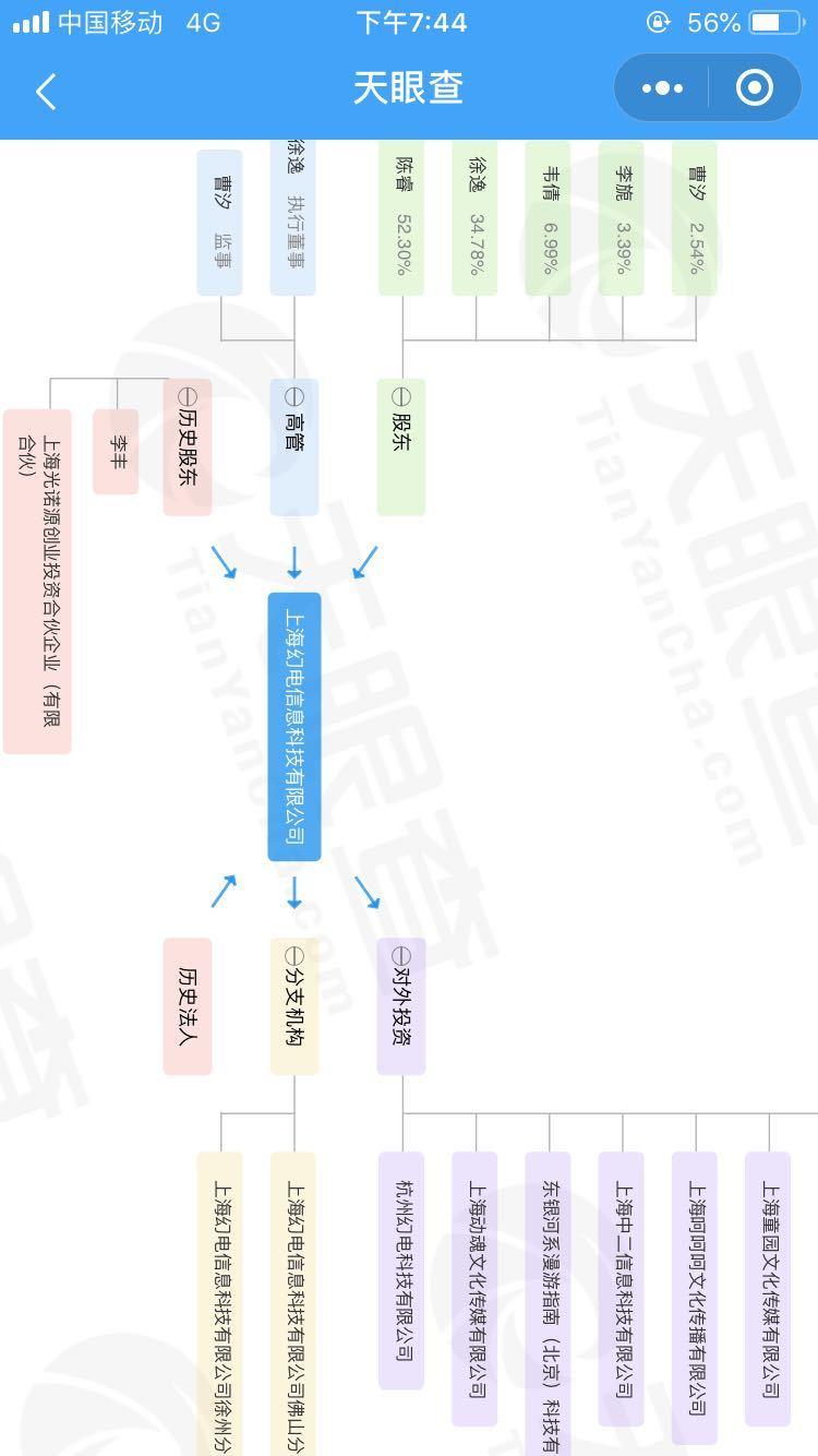 AI产品经理必修课:知识图谱的入门与应用插图14