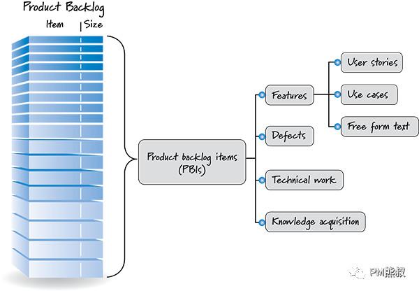 我的产品经理能力模型和成长之路插图40