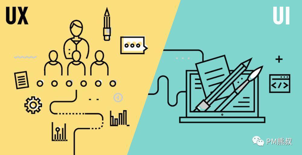我的产品经理能力模型和成长之路插图16