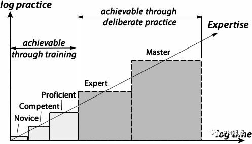我的产品经理能力模型和成长之路插图32