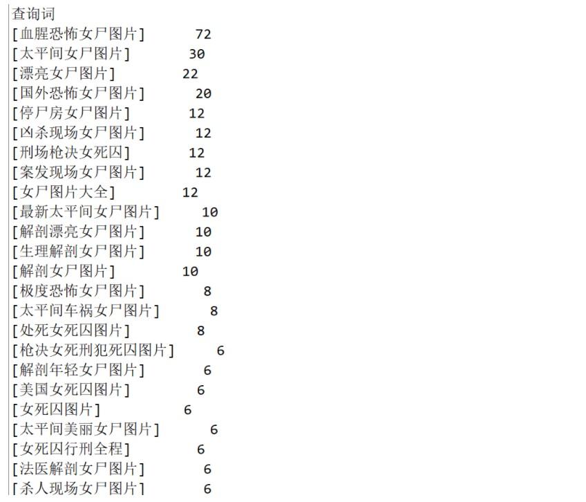 基于Python的搜索引擎检索日志数据分析插图12