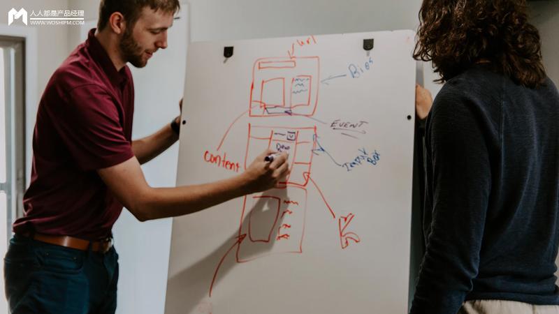 2个流程+1个思路,让产品需求策划更清晰插图