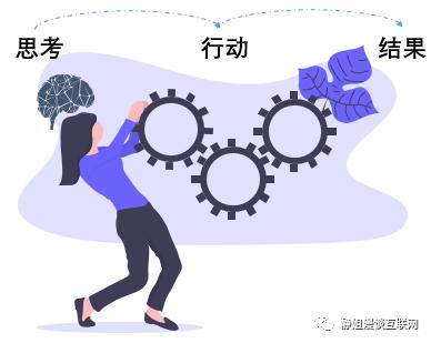 哪些特征,能表现产品思维?插图24