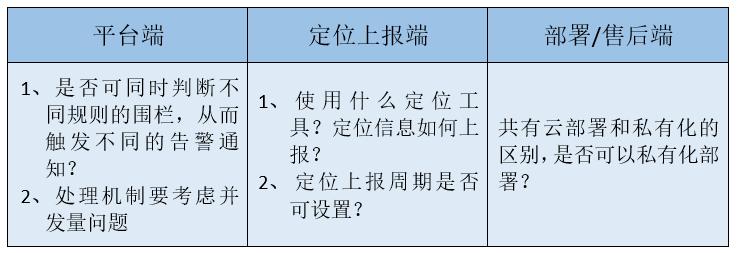 产品经理该如何系统地分析业务需求?插图10