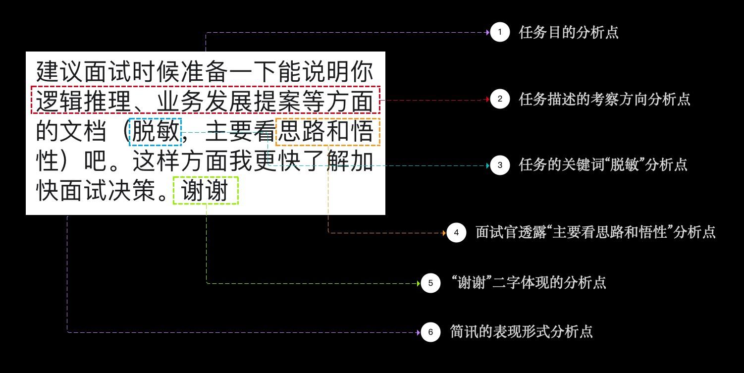 阿里P8产品专家岗位面试流程全解析:10个问题6大解读插图4