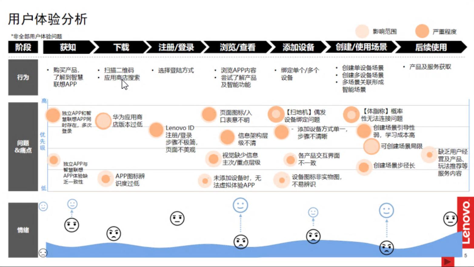 企业将来拼什么?是客户体验CX,广西红客